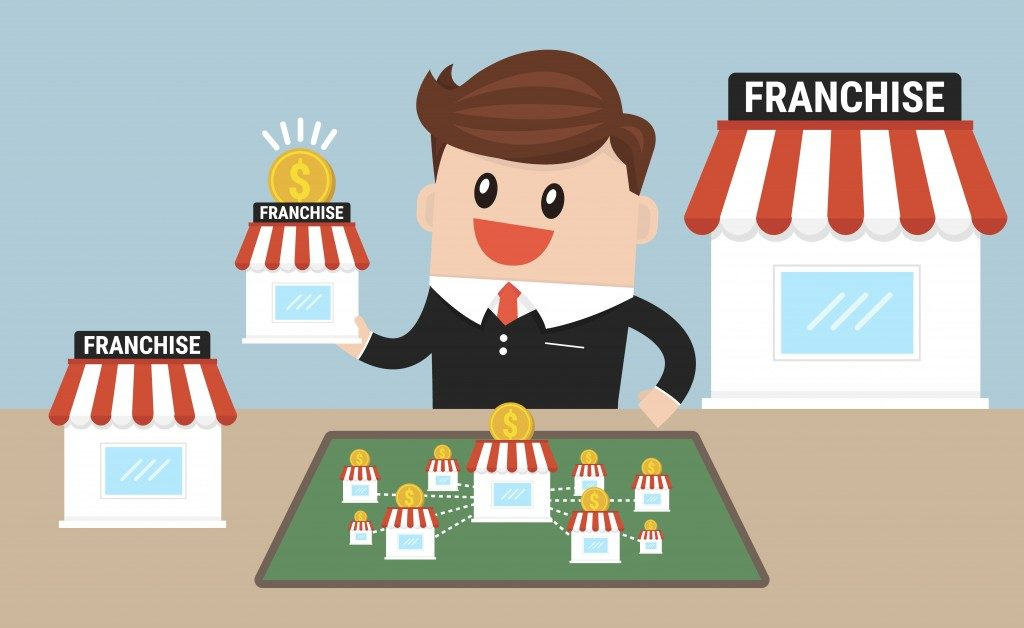 franchising businesses