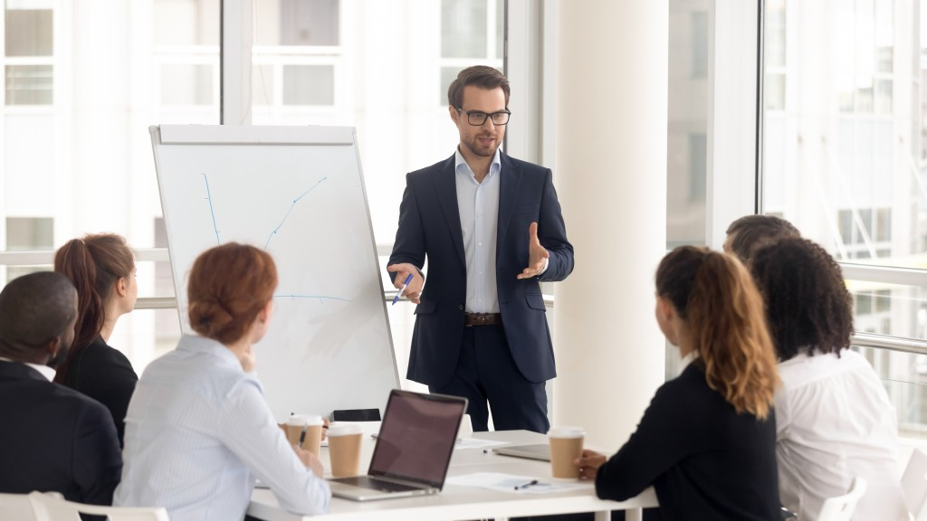 Workplace Leadership